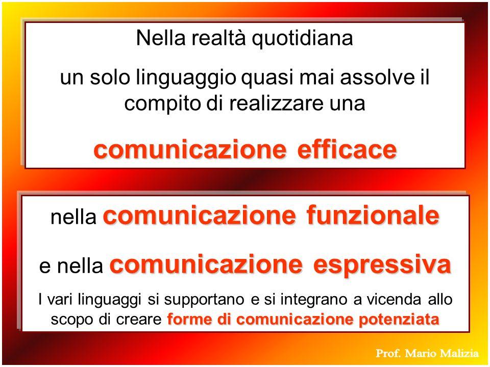 Nella realtà quotidiana un solo linguaggio quasi mai assolve il compito di realizzare una comunicazione efficace comunicazione funzionale nella comunicazione funzionale comunicazione espressiva e nella comunicazione espressiva forme di comunicazione potenziata I vari linguaggi si supportano e si integrano a vicenda allo scopo di creare forme di comunicazione potenziata