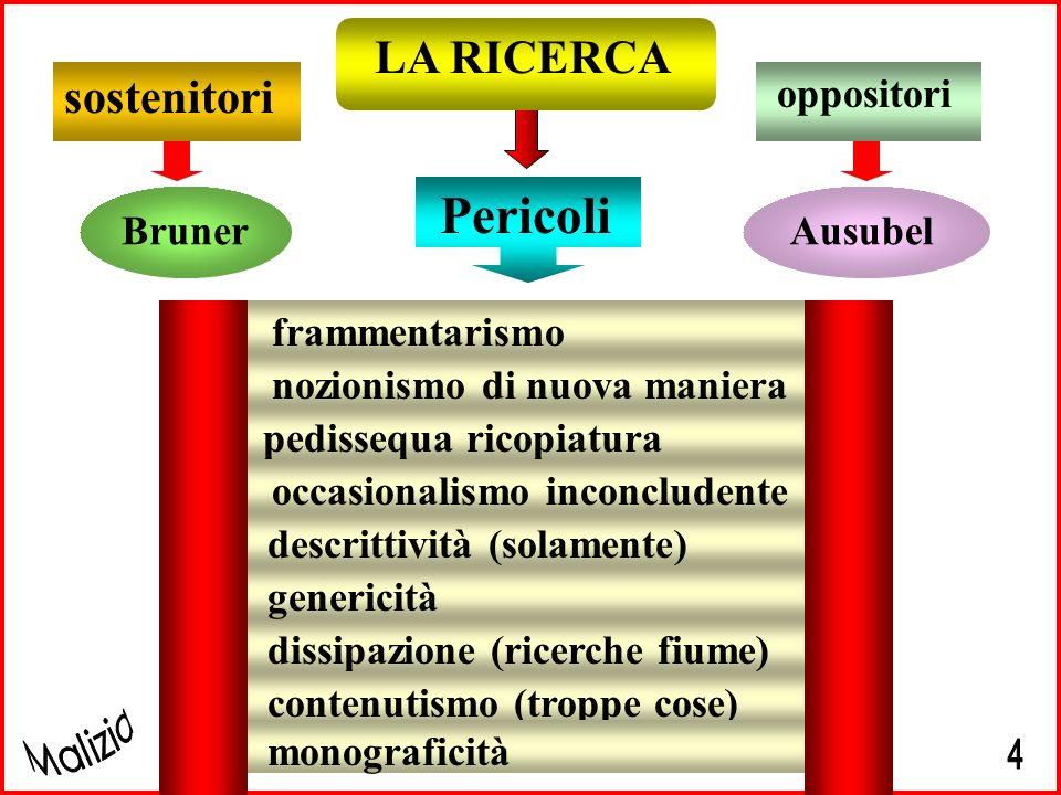 individuazione del problema osservazione formulazione delle ipotesi verifica percors o LA RICERCA secondo il metodo logico-deduttivo