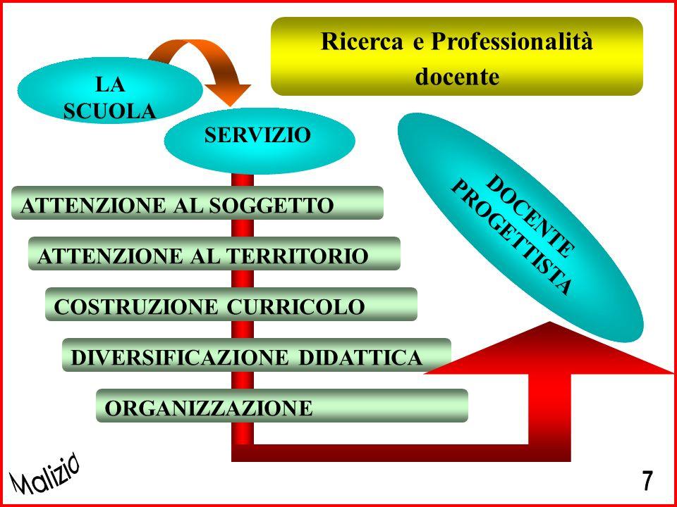 Disponibilità e capacità di organizzare la propria attività sia individualmente sia in gruppo OBIETTIVI DELLA RICERCA Riconoscere, distinguere, ricord