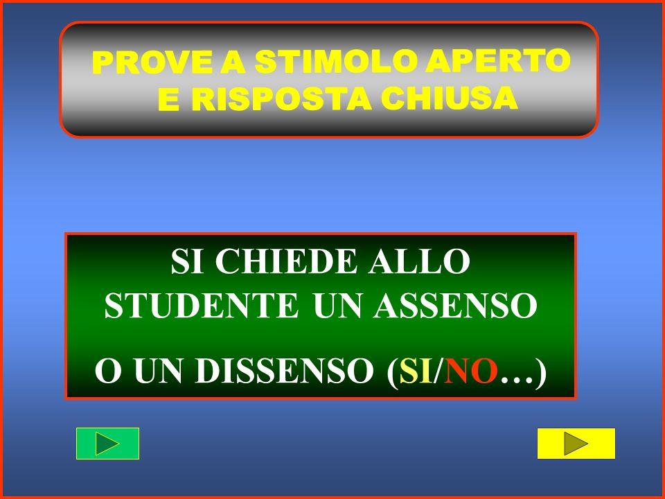 SI CHIEDE ALLO STUDENTE UN ASSENSO O UN DISSENSO (SI/NO…)