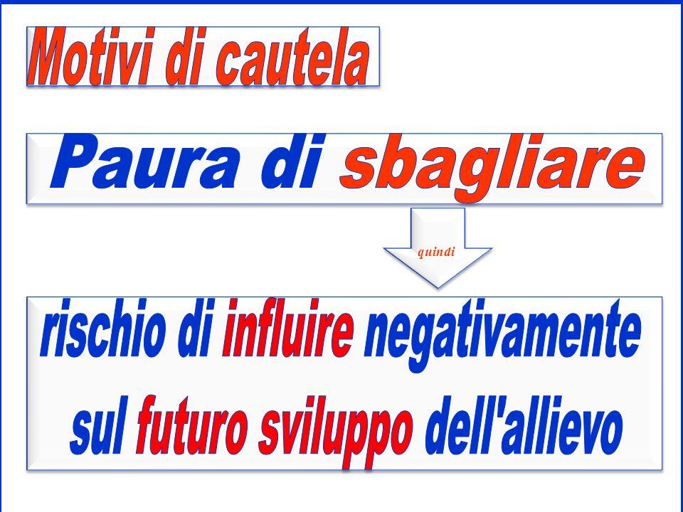 Angela Piu, Progettare e valutare, Monolite Editrice, Roma, 2005 pp.94-96 La Valutazione nella Dimensione A - valutativa