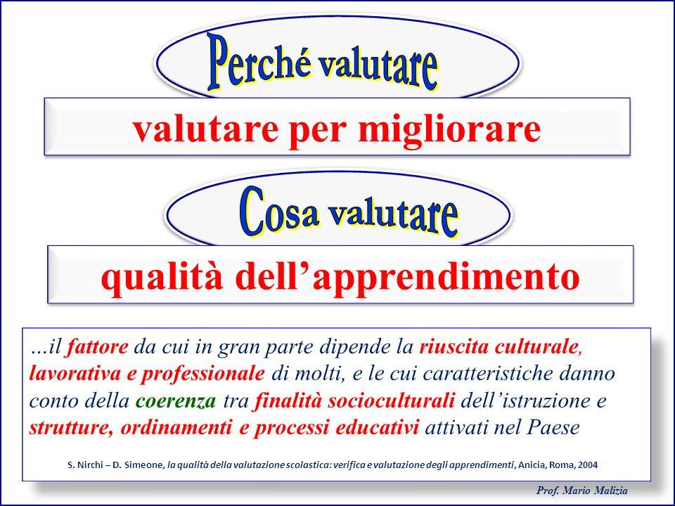 LA VALUTAZIONE Ragioni Problemi T.F.A. 2013 Corso: Progettazione e Valutazione Gruppo 2 Prof. Mario Malizia