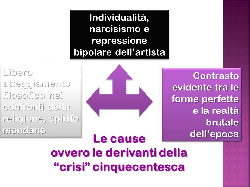 Le cause ovvero le derivanti della crisi cinquecentesca Individualità, narcisismo e repressione bipolare dellartista Libero atteggiamento filosofico n