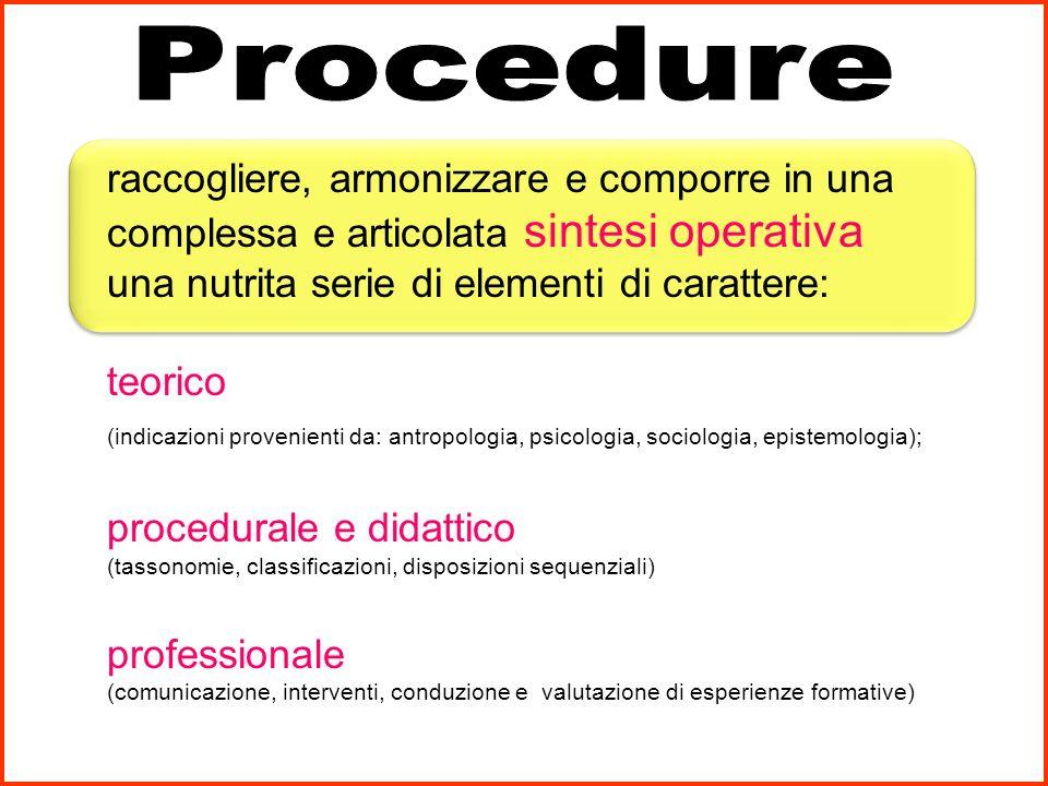 IL Curricolo essenziale obbligatorio Il Curricolo integrativo obbligatorio Il Curricolo facoltativo aggiuntivo Tenere conto dei Regolamenti specifici