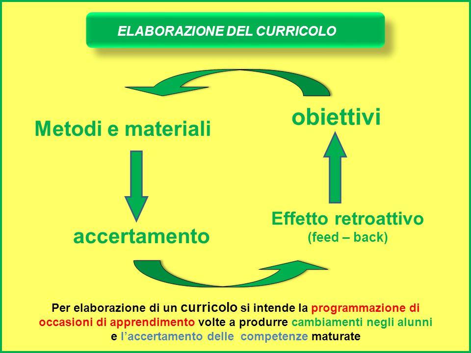 raccogliere, armonizzare e comporre in una complessa e articolata sintesi operativa una nutrita serie di elementi di carattere: teorico (indicazioni p