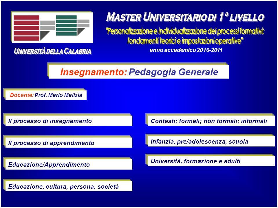 anno accademico 2010-2011 Insegnamento: Pedagogia Generale Docente: Prof. Mario Malizia Il processo di insegnamento Il processo di apprendimento Educa