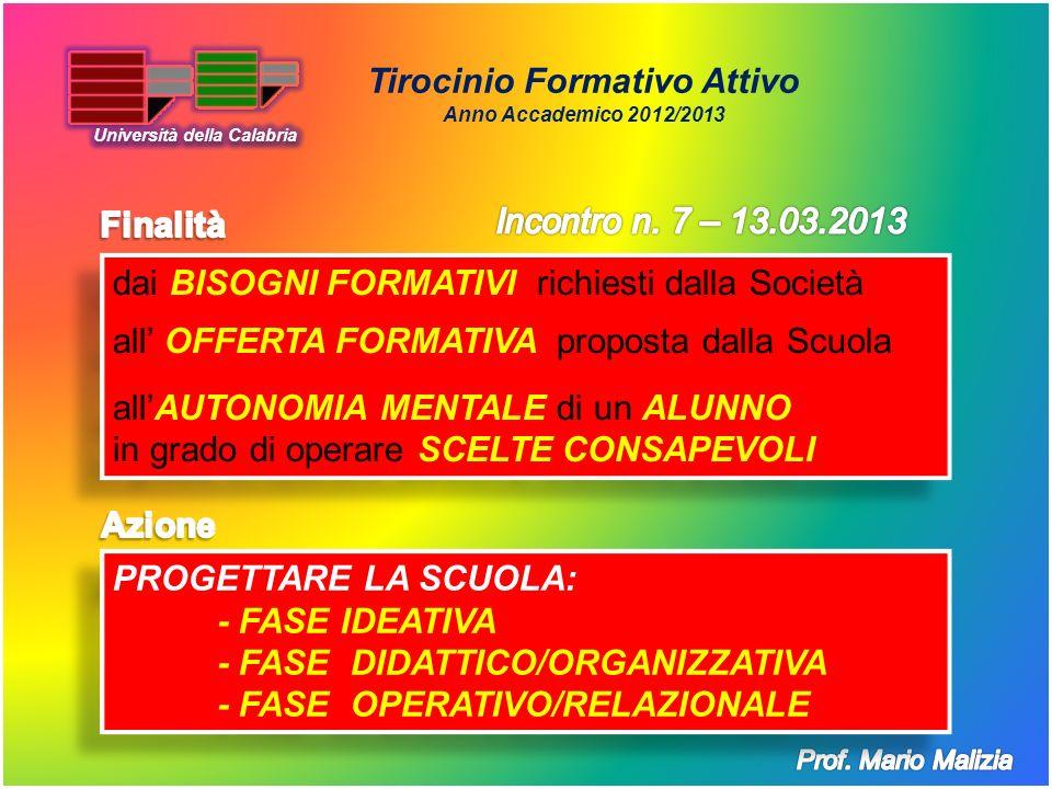 Tirocinio Formativo Attivo Anno Accademico 2012/2013 PROGETTARE LA SCUOLA: - FASE IDEATIVA - FASE DIDATTICO/ORGANIZZATIVA - FASE OPERATIVO/RELAZIONALE PROGETTARE LA SCUOLA: - FASE IDEATIVA - FASE DIDATTICO/ORGANIZZATIVA - FASE OPERATIVO/RELAZIONALE dai BISOGNI FORMATIVI richiesti dalla Società all OFFERTA FORMATIVA proposta dalla Scuola allAUTONOMIA MENTALE di un ALUNNO in grado di operare SCELTE CONSAPEVOLI dai BISOGNI FORMATIVI richiesti dalla Società all OFFERTA FORMATIVA proposta dalla Scuola allAUTONOMIA MENTALE di un ALUNNO in grado di operare SCELTE CONSAPEVOLI