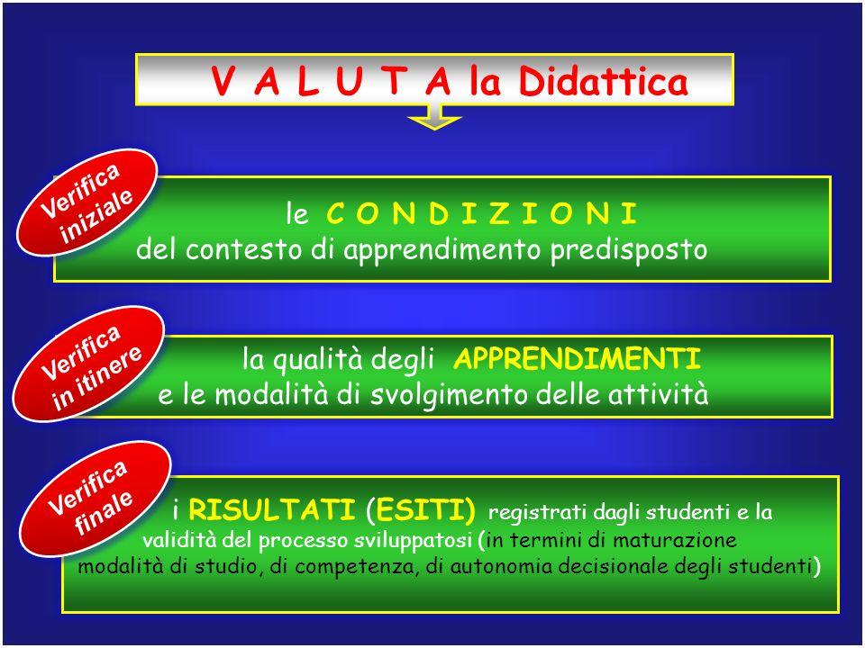 le C O N D I Z I O N I del contesto di apprendimento predisposto V A L U T A la Didattica Verifica iniziale la qualità degli APPRENDIMENTI e le modalità di svolgimento delle attività Verifica in itinere i RISULTATI (ESITI) registrati dagli studenti e la validità del processo sviluppatosi (in termini di maturazione modalità di studio, di competenza, di autonomia decisionale degli studenti) Verifica finale