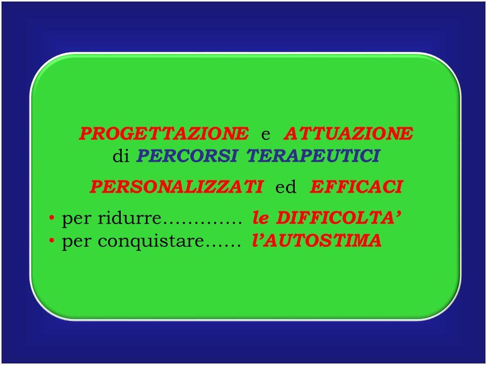 PROGETTAZIONE e ATTUAZIONE di PERCORSI TERAPEUTICI PERSONALIZZATI ed EFFICACI per ridurre………….