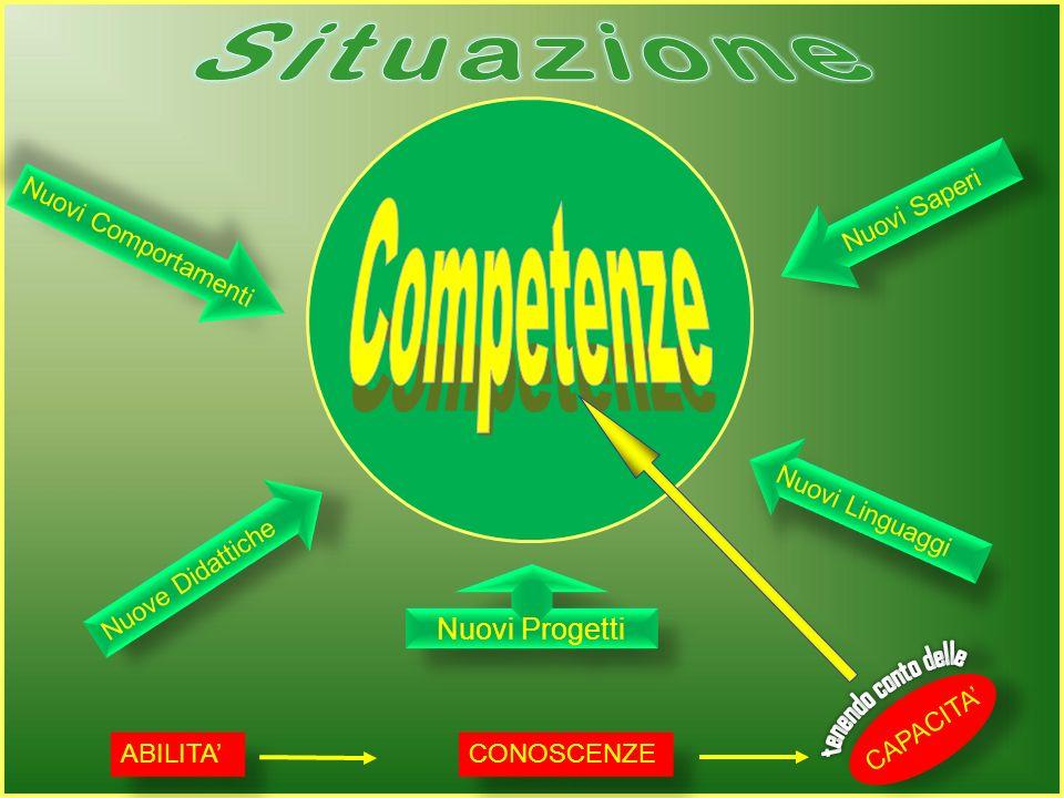 la scuola S E L E Z I O N A le C O M P E T E N Z E (ritenute indispensabili per vivere il proprio tempo) e le D E S C R I V E (dettagliatamente) S E L E Z I O N A le C O N O S C E N Z E (ritenute indispensabili per la maturazione delle competenze) e le D I S A R T I C O L A in micro-obiettivi cognitivi 1 2 mobilita le figure professionali di cui dispone