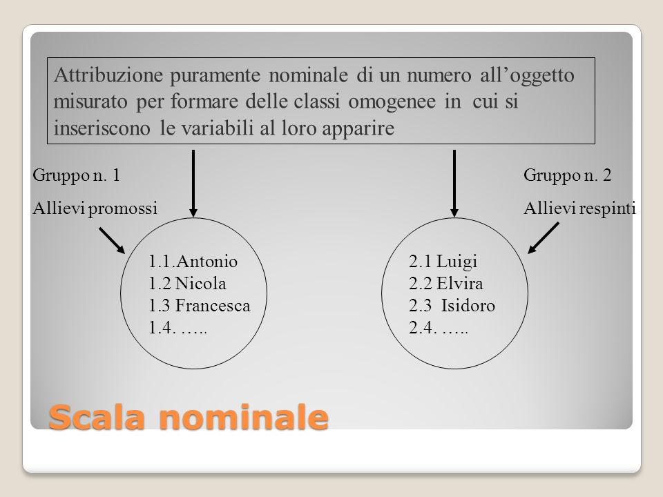 Scala nominale Attribuzione puramente nominale di un numero alloggetto misurato per formare delle classi omogenee in cui si inseriscono le variabili a