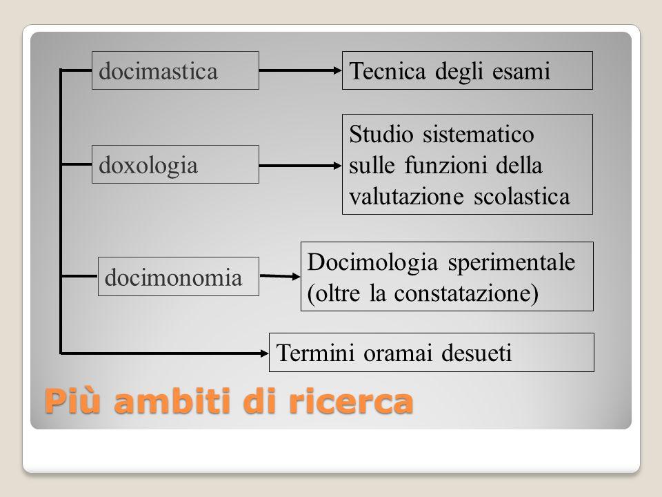 Più ambiti di ricerca docimasticaTecnica degli esami doxologia Studio sistematico sulle funzioni della valutazione scolastica docimonomia Docimologia