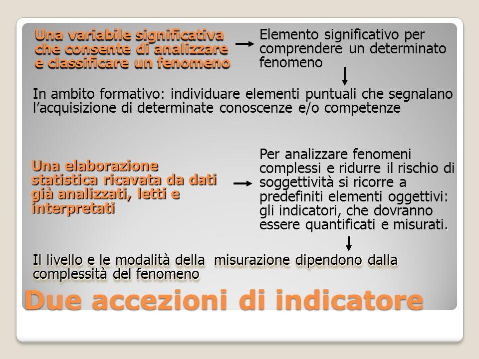 Due accezioni di indicatore Una variabile significativa che consente di analizzare e classificare un fenomeno Una elaborazione statistica ricavata da