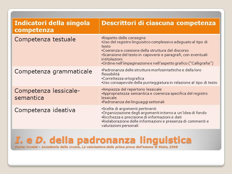 I. e D. della padronanza linguistica Fonte: Invalsi – Accademia della crusca, La valutazione della prima prova dellesame di Stato, 2008 Indicatori del