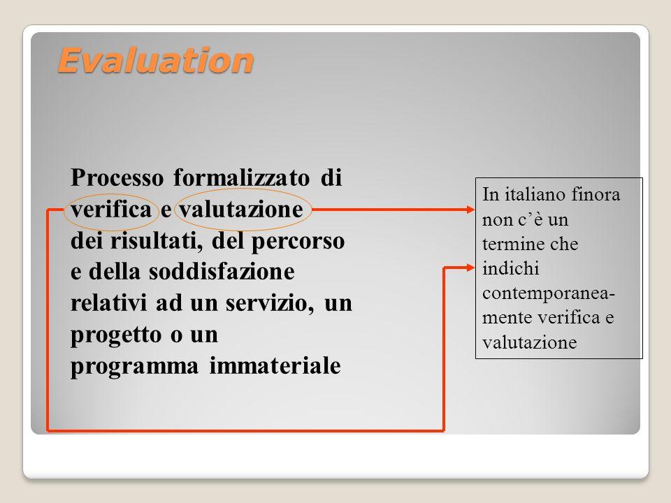 Evaluation Processo formalizzato di verifica e valutazione dei risultati, del percorso e della soddisfazione relativi ad un servizio, un progetto o un