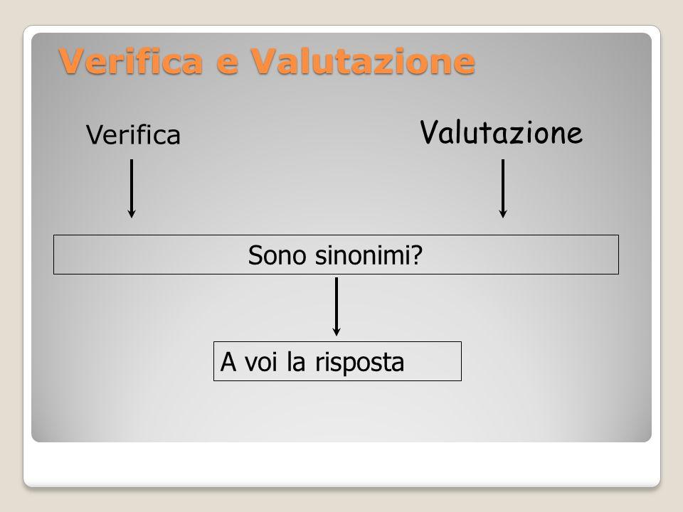 Verifica e Valutazione Verifica Valutazione A voi la risposta Sono sinonimi?