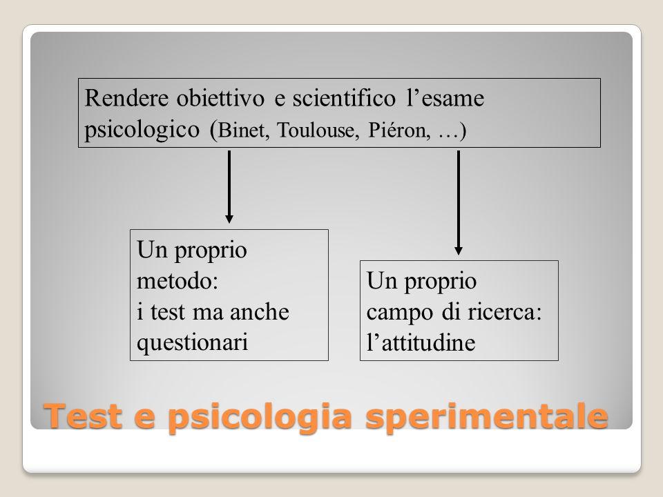 Test e psicologia sperimentale Rendere obiettivo e scientifico lesame psicologico ( Binet, Toulouse, Piéron, …) Un proprio metodo: i test ma anche que