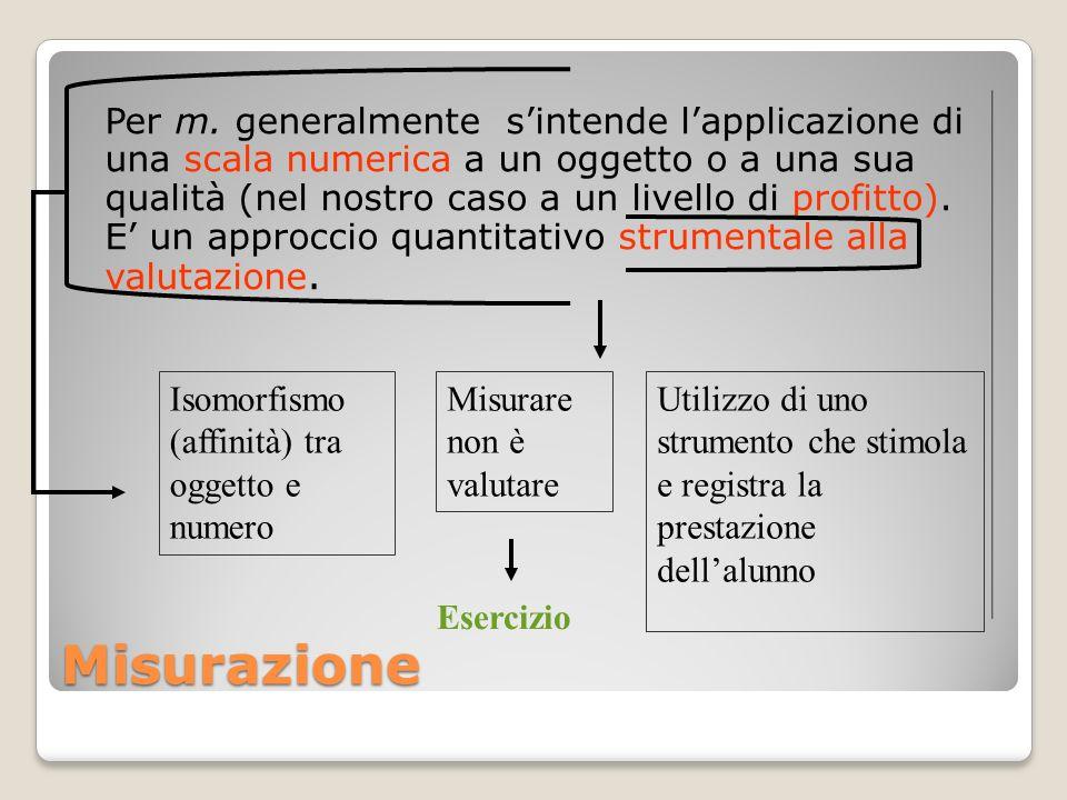 Misurazione Per m. generalmente sintende lapplicazione di una scala numerica a un oggetto o a una sua qualità (nel nostro caso a un livello di profitt