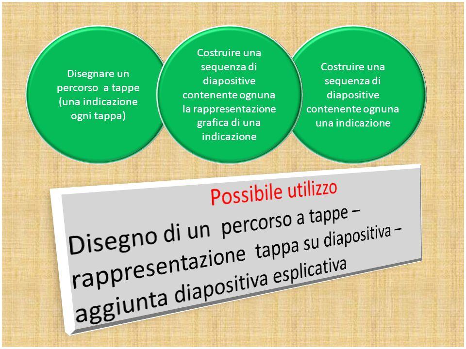 Scrivere indicazioni dettagliate una dopo laltra Costruire una sequenza di diapositive contenente ognuna una indicazione Costruire una sequenza di dia