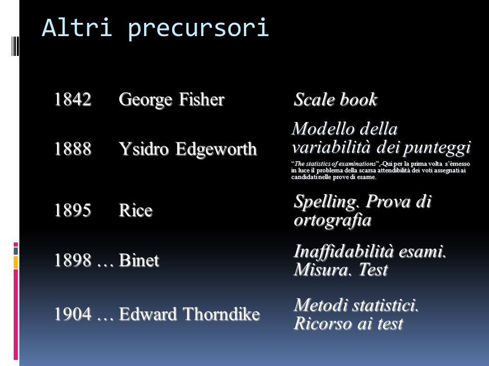 Altri precursori 1842 George Fisher Scale book 1888 Ysidro Edgeworth Modello della variabilità dei punteggi The statistics of examinations,-Qui per la