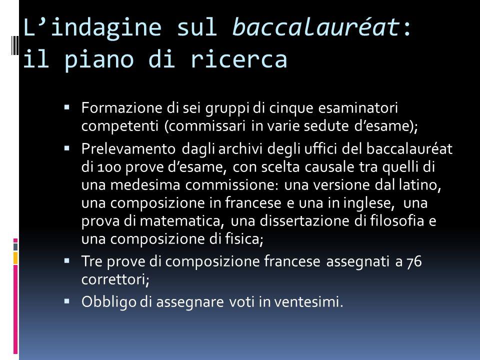 Lindagine sul baccalauréat: il piano di ricerca Formazione di sei gruppi di cinque esaminatori competenti (commissari in varie sedute desame); Preleva