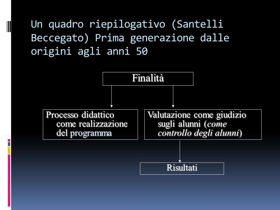 Un quadro riepilogativo (Santelli Beccegato) Prima generazione dalle origini agli anni 50 Finalità Processo didattico come realizzazione del programma