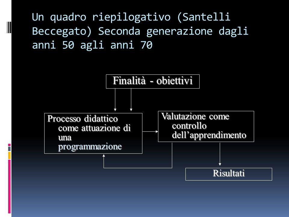 Finalità - obiettivi Processo didattico come attuazione di una programmazione Valutazione come controllo dellapprendimento Risultati Un quadro riepilo