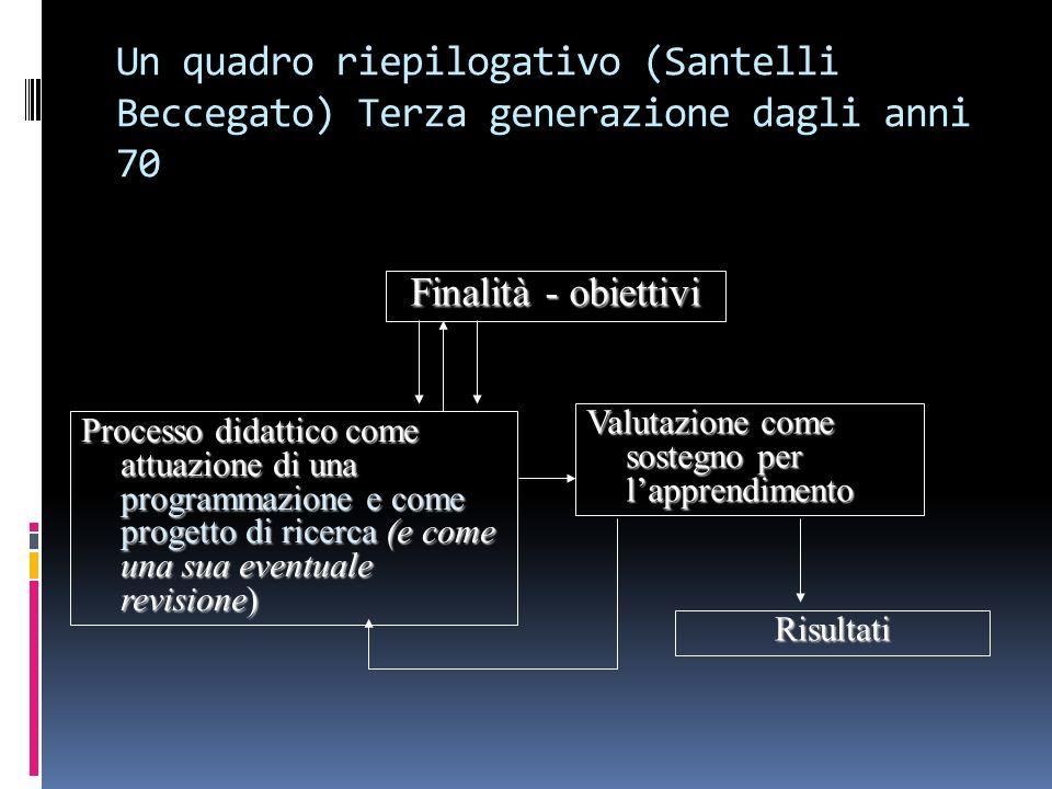 Finalità - obiettivi Processo didattico come attuazione di una programmazione e come progetto di ricerca (e come una sua eventuale revisione) Valutazi
