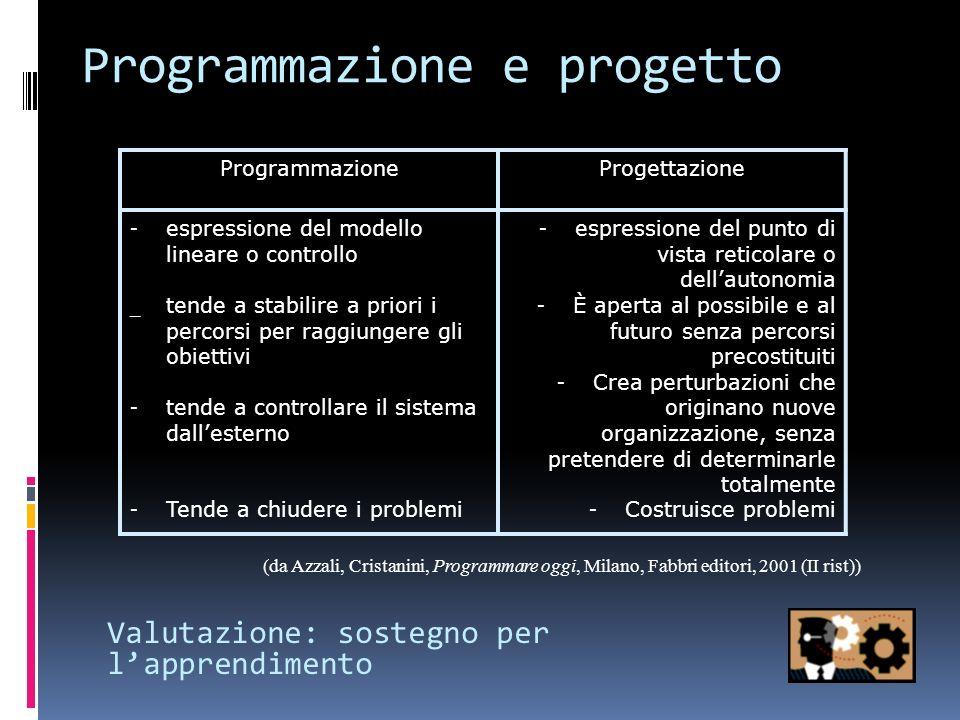 Programmazione e progetto ProgrammazioneProgettazione - espressione del modello lineare o controllo _ tende a stabilire a priori i percorsi per raggiu