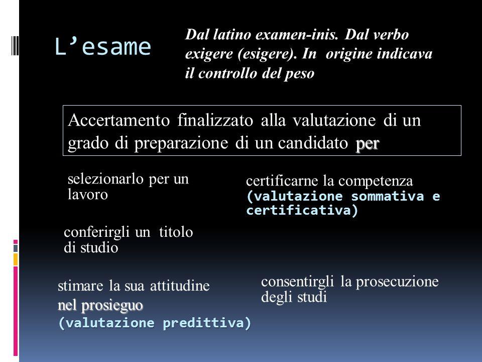 In Italia: Mario Gattullo Il controllo scolastico è «laccertamento, tramite specifiche procedure e tecniche, dei risultati di un determinato processo formativo» 1968 – Didattica e docimologia.