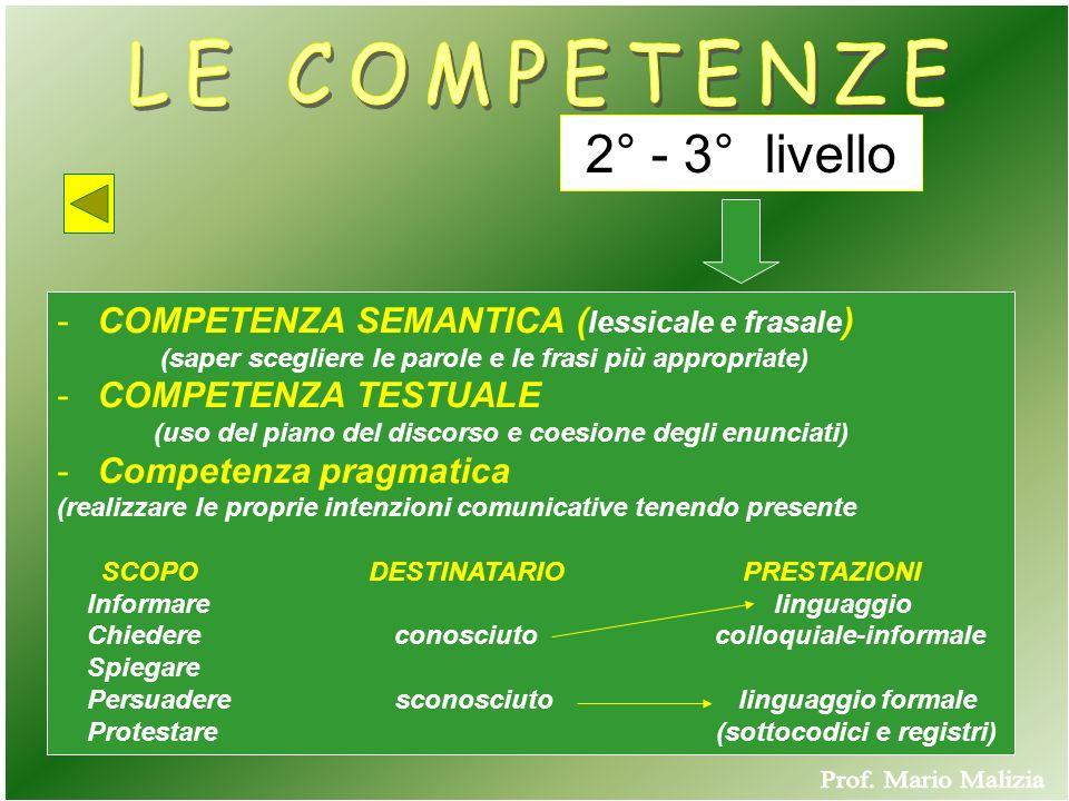 -COMPETENZA SEMANTICA ( lessicale e frasale ) (saper scegliere le parole e le frasi più appropriate) -COMPETENZA TESTUALE (uso del piano del discorso
