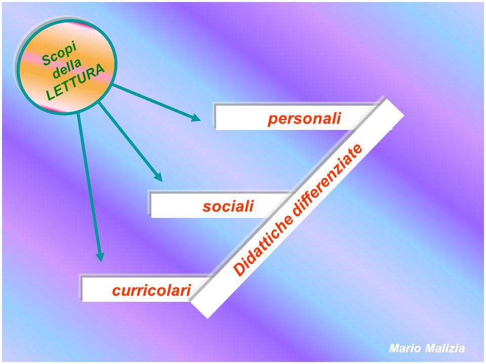 curricolari sociali personali Scopi della LETTURA Mario Malizia Didattiche differenziate