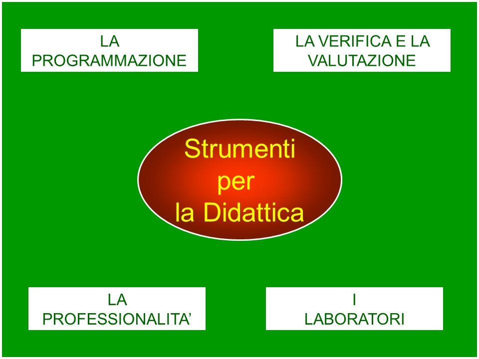 Disciplina/Educazione/Ambito Modulo Unità Didattiche Descrittore competenza Obiettivi cognitivi e operativi PreconoscenzeStrategia operativa Verifica Valutazione