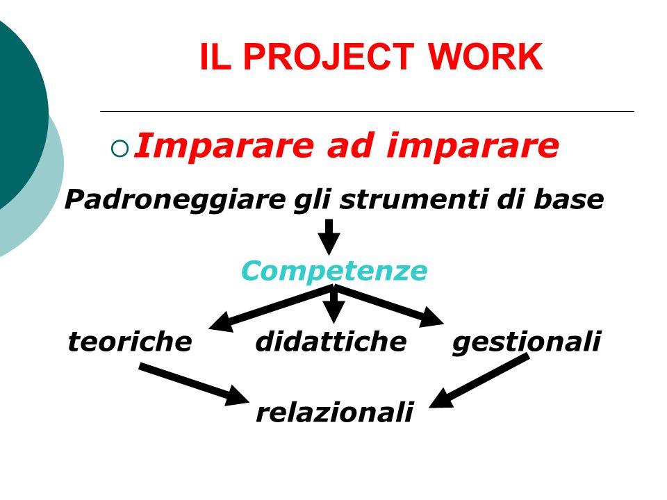 IL PROJECT WORK Imparare ad imparare Padroneggiare gli strumenti di base Competenze teoriche didattiche gestionali relazionali