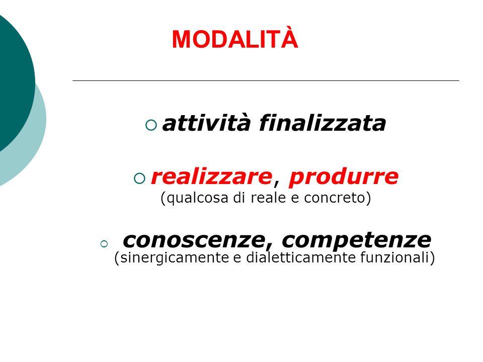MODALITÀ attività finalizzata realizzare, produrre (qualcosa di reale e concreto) conoscenze, competenze (sinergicamente e dialetticamente funzionali)
