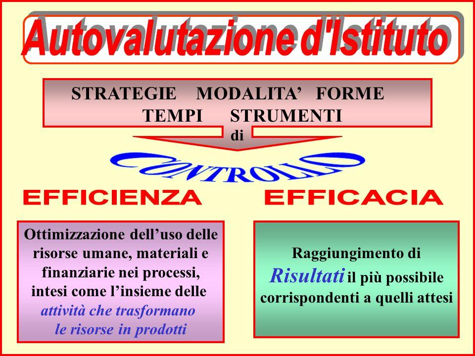 GestionaleOrganizzativoAmministrativo EducativoFinanziario PROCESSIPROCESSI PIANOMIGLIORAMENTOPIANOMIGLIORAMENTO Comunicazione Informazione Sicurezza