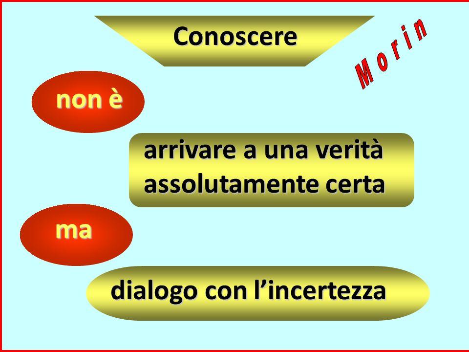 riguarda la conoscenza ed è caratterizzata da tre principi di incertezza: riguarda la conoscenza ed è caratterizzata da tre principi di incertezza: ce