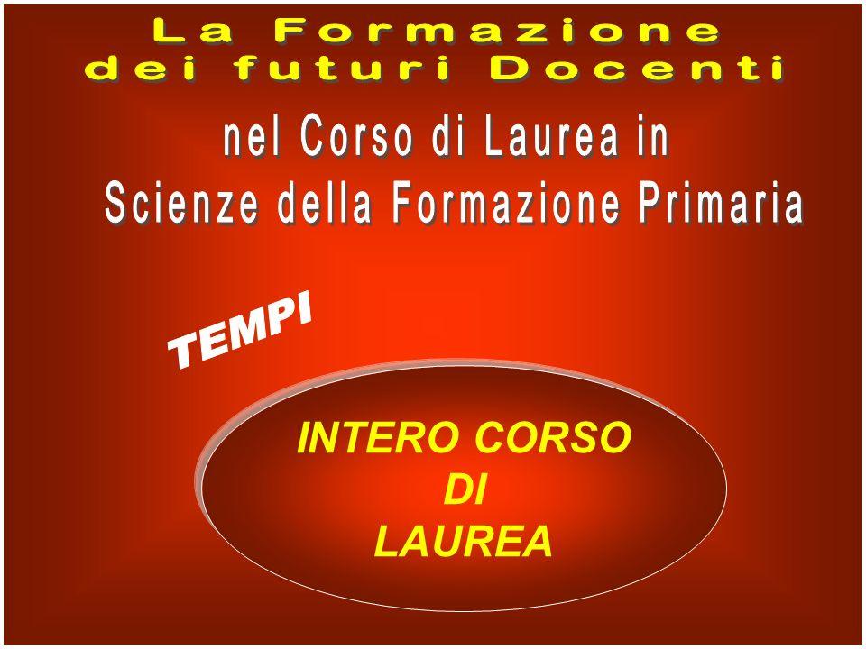 INTERO CORSO DI LAUREA