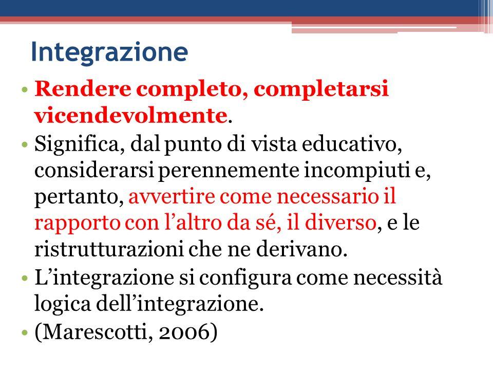 Integrazione Rendere completo, completarsi vicendevolmente. Significa, dal punto di vista educativo, considerarsi perennemente incompiuti e, pertanto,