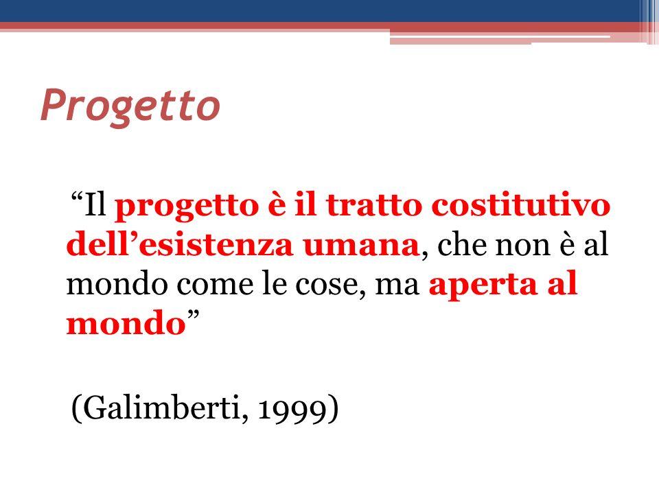 Progetto Il progetto è il tratto costitutivo dellesistenza umana, che non è al mondo come le cose, ma aperta al mondo (Galimberti, 1999)