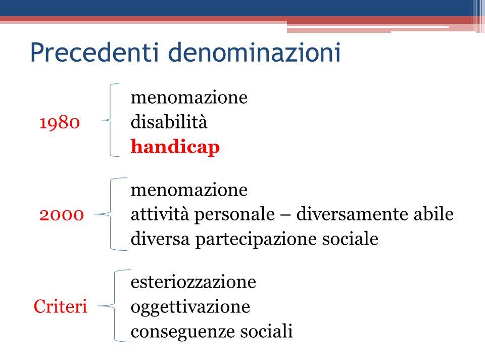 Precedenti denominazioni menomazione 1980disabilità handicap menomazione 2000attività personale – diversamente abile diversa partecipazione sociale es