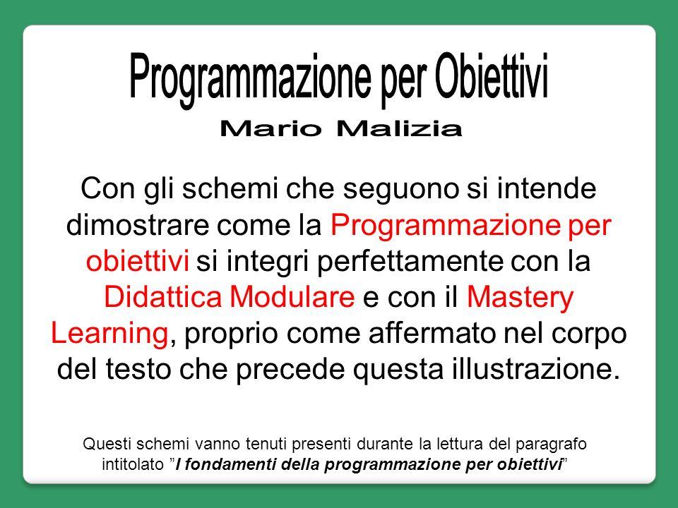 Con gli schemi che seguono si intende dimostrare come la Programmazione per obiettivi si integri perfettamente con la Didattica Modulare e con il Mast