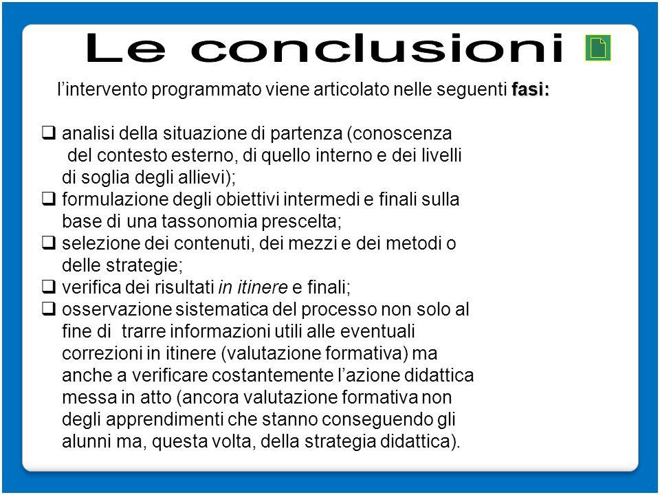 fasi: lintervento programmato viene articolato nelle seguenti fasi: analisi della situazione di partenza (conoscenza del contesto esterno, di quello i