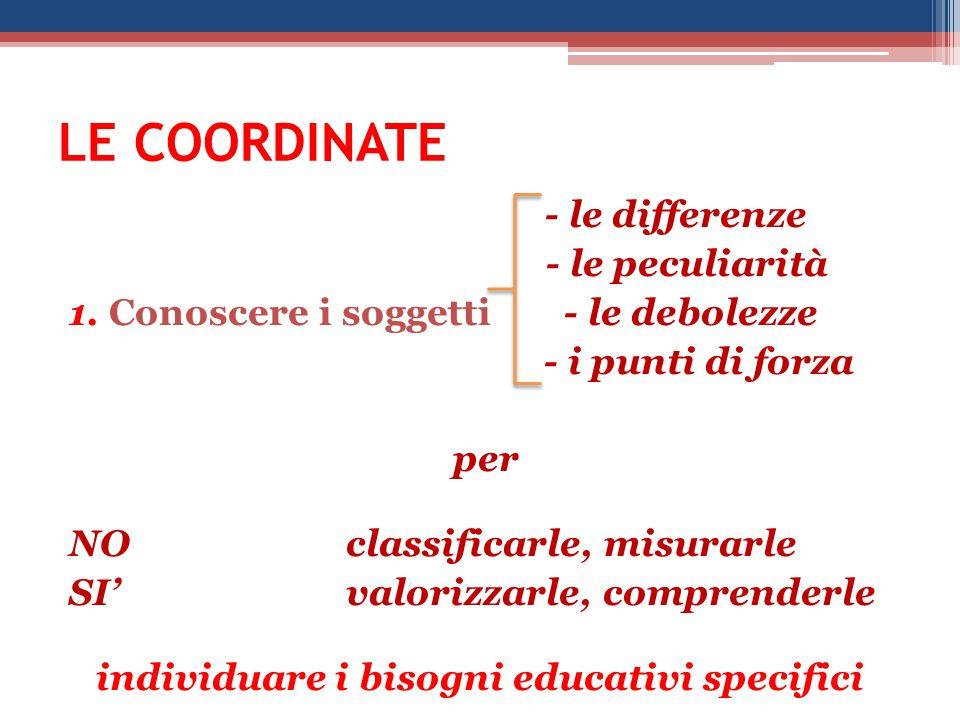 LE COORDINATE - le differenze - le peculiarità 1.