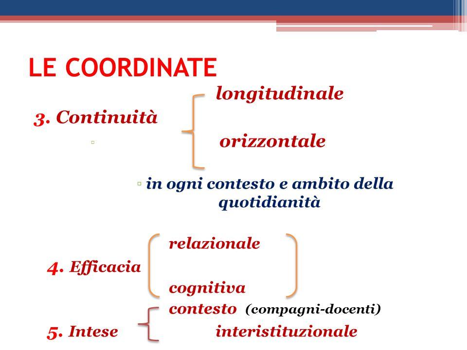 LE COORDINATE longitudinale 3.