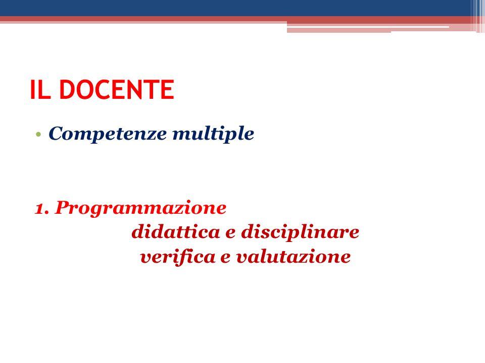 IL DOCENTE Competenze multiple 1. Programmazione didattica e disciplinare verifica e valutazione