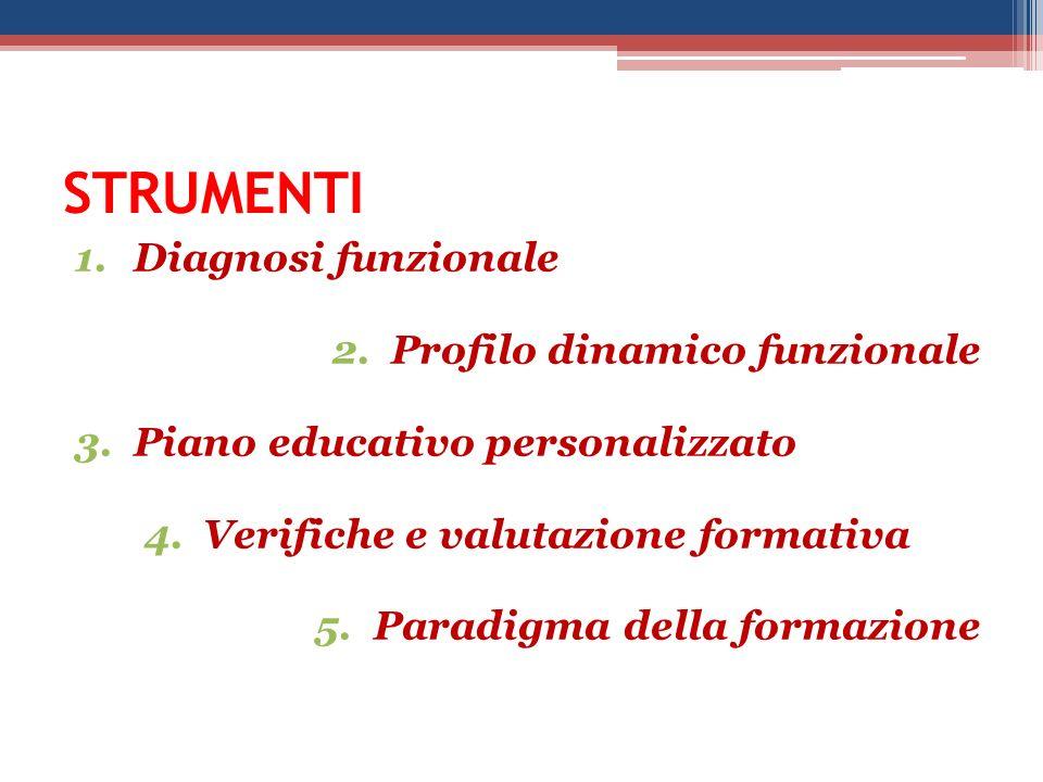 STRUMENTI 1.Diagnosi funzionale 2.Profilo dinamico funzionale 3.Piano educativo personalizzato 4.Verifiche e valutazione formativa 5.Paradigma della formazione
