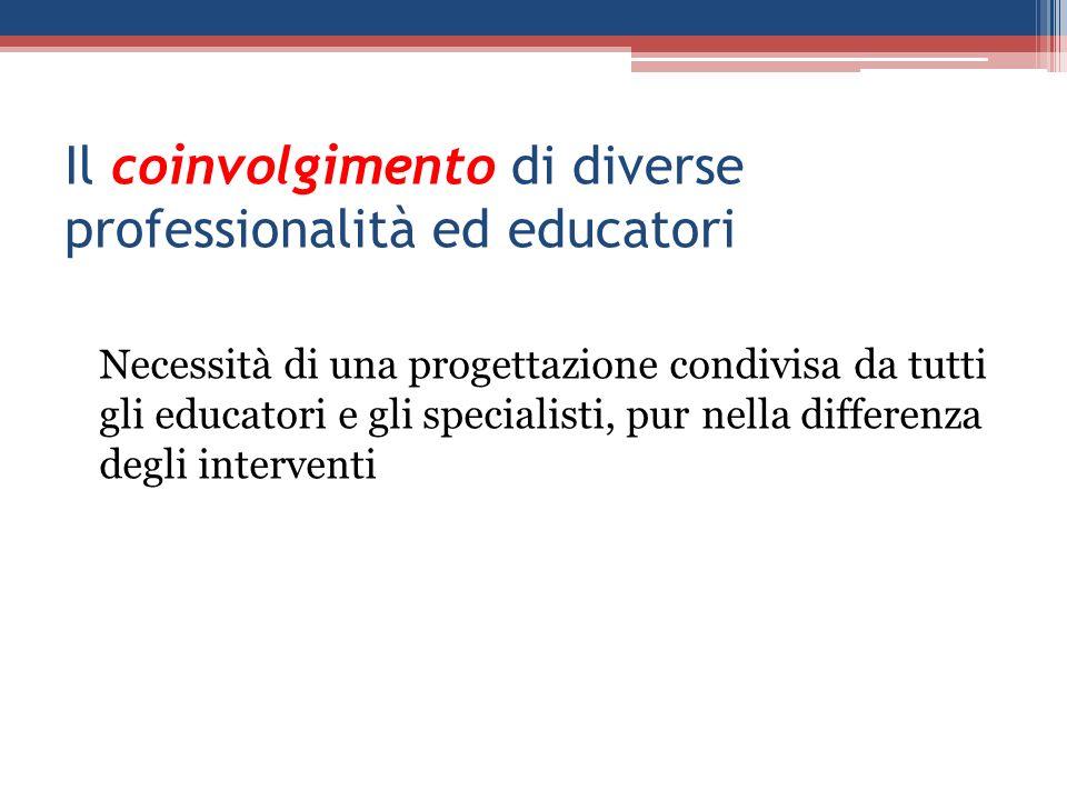 Il coinvolgimento di diverse professionalità ed educatori Necessità di una progettazione condivisa da tutti gli educatori e gli specialisti, pur nella differenza degli interventi