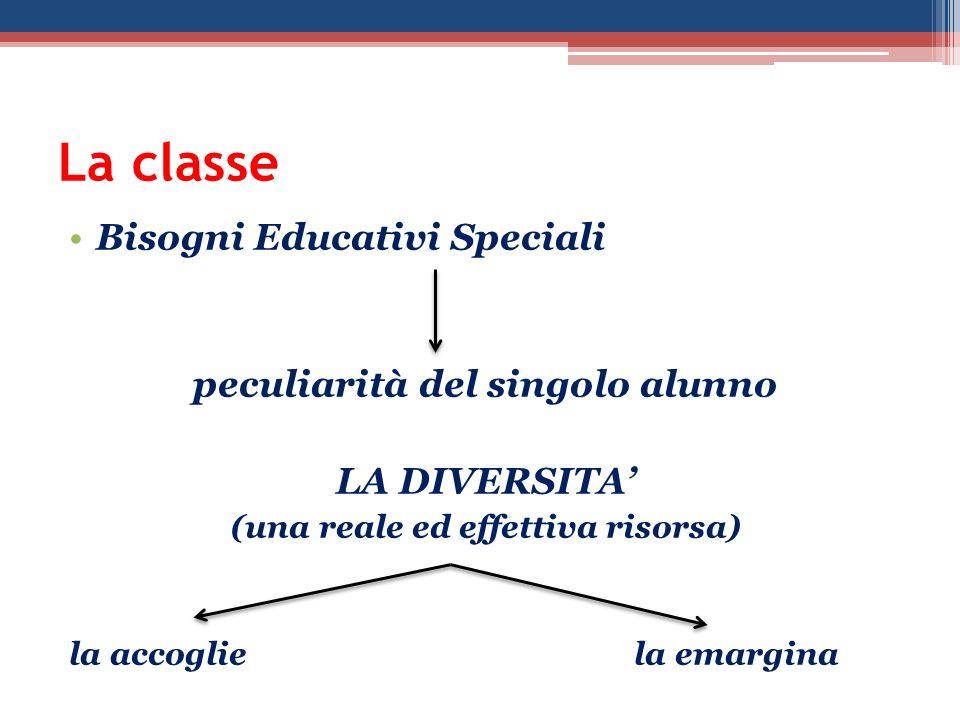 La classe Bisogni Educativi Speciali peculiarità del singolo alunno LA DIVERSITA (una reale ed effettiva risorsa) la accogliela emargina