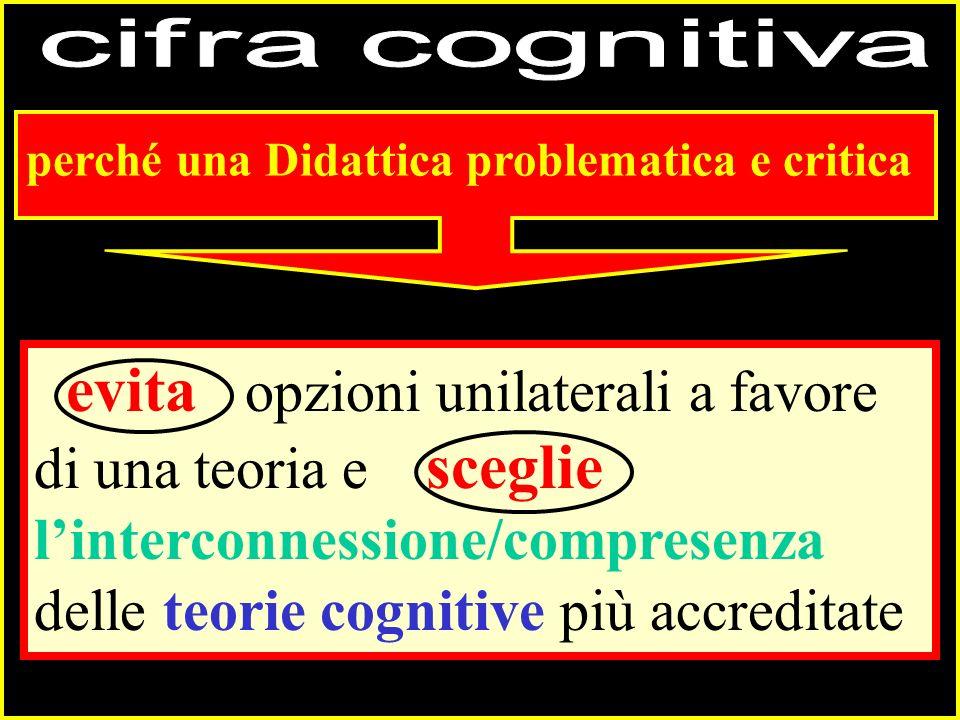 Le strategie dellinsegnamento/apprendimento chiedono la COMPRESENZA Trasmissione/acquisizione degli alfabeti di base; mira al controllo delle condotte linguistiche, metascientifiche, ecc.